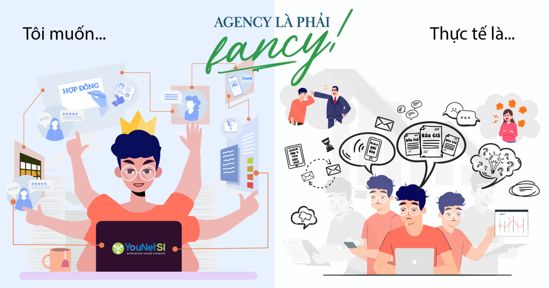 [Review Bitrix24 cho Agency] Agency là phải Fancy?! Phần 2 - Giải quyết lo âu của Sếp và AM