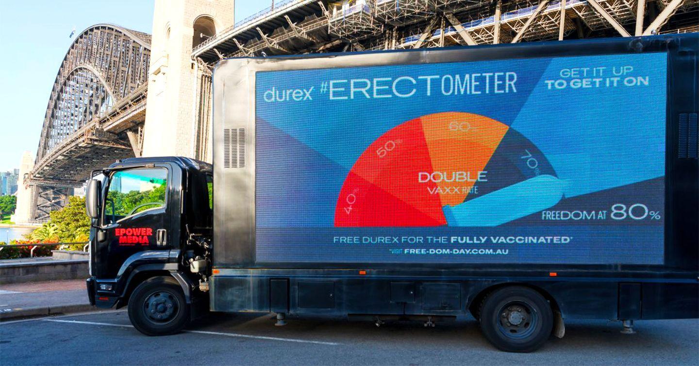 Durex Australia ra mắt #Erectometer - máy đo dữ liệu tiêm chủng thời gian thực, khuyến khích người dân tiêm vắc-xin