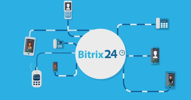 10 bước chuyển đổi mô hình làm việc văn phòng sang làm việc từ xa với Bitrix24