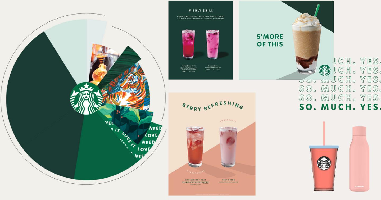 Starbucks Creative Expression: Tất tần tật về thương hiệu Starbucks