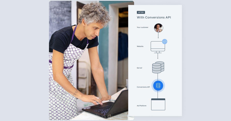 Facebook update: Gia tăng tiếp cận khách hàng với công cụ API chuyển đổi