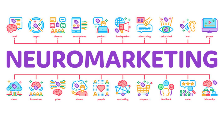 NEUROMARKETING – Bước chuyển mình mạnh mẽ của ngành marketing
