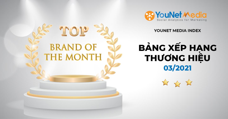 YouNet Media Index: Bảng xếp hạng Thương hiệu Tháng 3.2021