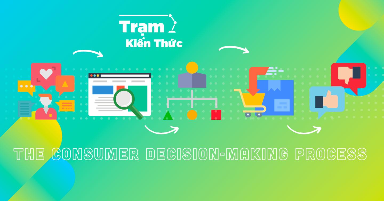 Nguyên nhân ảnh hưởng đến quá trình mua hàng của người tiêu dùng: Hiểu đúng để tiếp cận phù hợp