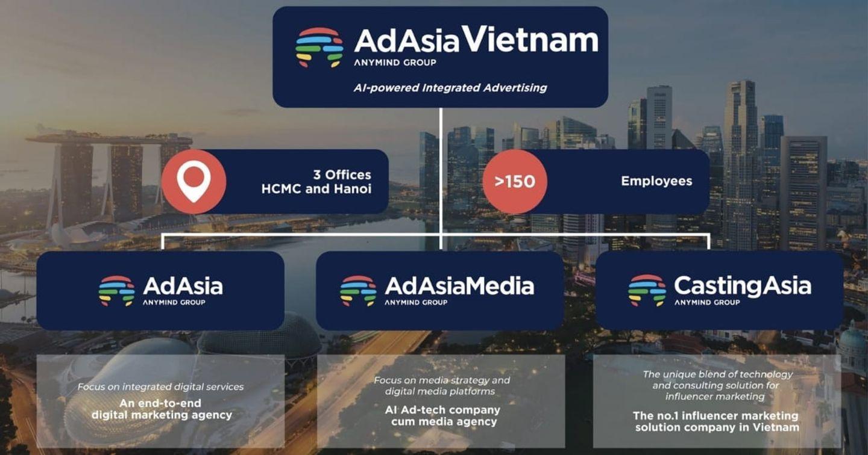 AdAsia Việt Nam công bố tái định vị sau 3 năm hoạt động