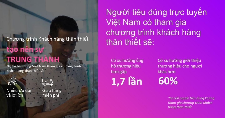 Theo Facebook và Bain: Mạng xã hội là kênh tìm kiếm thông tin về sản phẩm hàng đầu tại Việt Nam